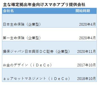 ジャパン dc 損保 証券 興亜 日本