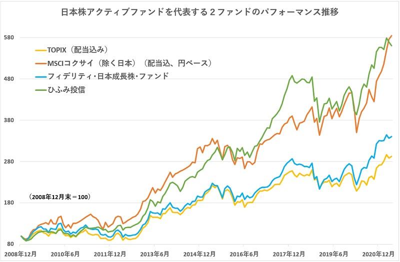 風邪 株価 スペイン 全世界で5000万人が死亡。20世紀最悪のパンデミック「スペイン風邪」と日本はどう戦ったか? |
