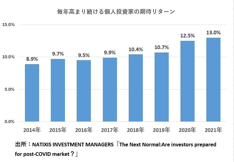 個人 投資 家 ニュース